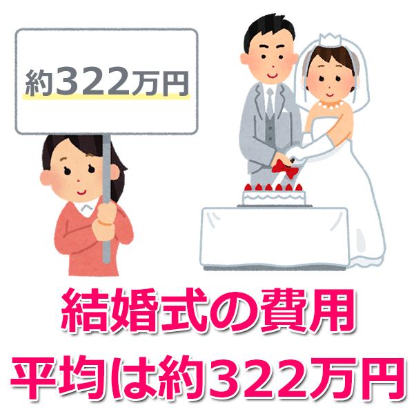 結婚式の平均費用